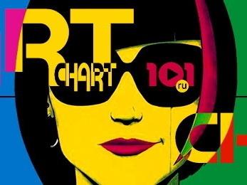 Музыкальный портал 101.ru запустил уникальный чарт